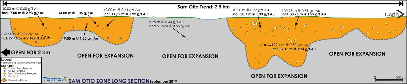 TerraX Extends Gold Mineralization Another 600 Meters In Phase 1 Of Drilling At Sam Otto